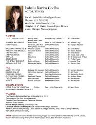 Unusual Best Resumes Templates 2014 Ideas Example Resume Ideas
