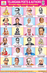 Telangana Freedom Fighters Chart Indian Book Depot 10x14 Chart
