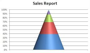 Create Pyramid Chart Best Excel Tutorial Funnel Chart