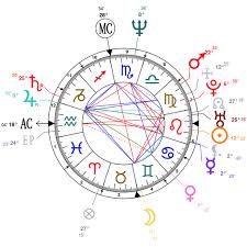 Barack Obama Natal Chart Astrology And Natal Chart Of Barack Obama Born On 1961 08 04