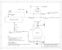 similiar boiler diagram keywords boiler water softener diagram boiler image about wiring diagram