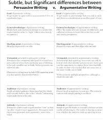 Essay Apa Format Examples Reflective Essay Apa Format Example Short Citation Of Writing An