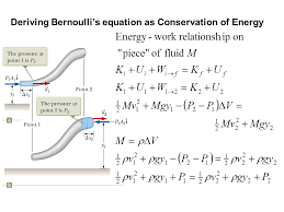 deriving bernoulli s equation as conservation of energy
