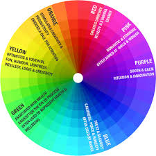 Color Psychology The Psychological Effects Of ColorsEmotional Colours