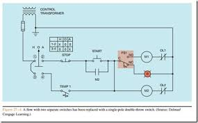 hand off auto wiring diagram electric hand wiring diagram Reading Automotive Wiring Diagrams hand off auto wiring diagram electric wiring diagram for a hand off auto switch readingrat net how to read automotive wiring diagrams pdf