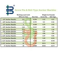 Shackle Weight Chart Bolt Type Anchor Shackles