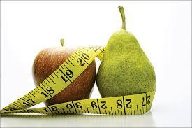 Pearshaped Bodies Healthier Than Appleshaped Not True Study Best Pears Ghandi