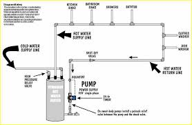 wiring diagram for hot water heater the wiring diagram electric tankless hot water heater wiring diagram nilza wiring diagram