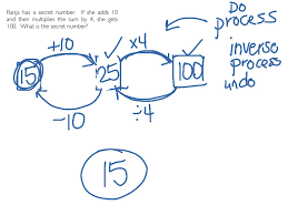algebra problem solving