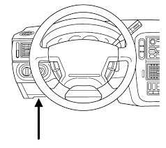 Ford explorer how do i access the central junction box on want to make sure