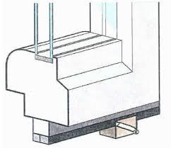 Fenster Neubau Was Beachten Fenster Mit Rolladenkasten Fenster Mit