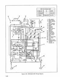 97 club car 48v wiring diagram lights trusted wiring diagrams \u2022 2005 Club Car Wiring Diagram 48 Volt wiring diagram for club car ds free download wiring diagram xwiaw rh xwiaw us 2000 club car golf cart electric wiring club car battery wiring diagram