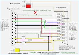 hdmi to vga wiring diagram wagnerdesign of vga to hdmi wiring vga wiring diagram hdmi to vga wiring diagram wagnerdesign of vga to hdmi wiring diagram on vga to hdmi wiring diagram
