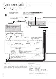 pioneer avh p6500dvd wiring diagram awesome wiring diagram pioneer Pioneer Avic pioneer avh p6500dvd wiring diagram awesome wiring diagram pioneer avh p5700dvd