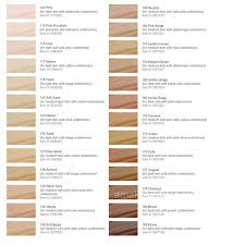 makeup forever color chart