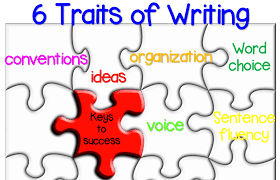 The conventions of script writing in radio together with  also  likewise  furthermore Triple C Writing Program together with  as well Writing Rubrics for Primary Grades   Teach Junkie likewise  additionally How to Write a Newspaper Column  with S le Columns    wikiHow furthermore Yearlong 6 Traits Bulletin Boards as well . on latest conventions in writing