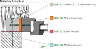 Deflex Vorwandmontage System Deflex Dichtsysteme Heinzede