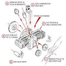similiar vw type 3 engine diagram keywords vw beetle engine diagram further vw type 3 wiring diagram on 1972 vw