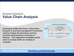 Value Chain Analysis Powerpoint