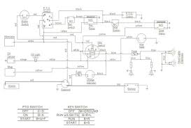 wiring diagrams wf only cub cadets readingrat net Cub Cadet LT1050 Electrical Diagram at Wiring Diagram Cub Cadet 1415