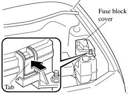 mazda familia 323 protege fuse box diagram fuse diagram mazda familia 323 protege fuse box diagram