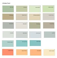 Interior Color Chart Prospective Interior Colors Freom Glidden Consumer Reports
