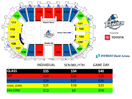 Individual Tickets Wichita Thunder Hockey