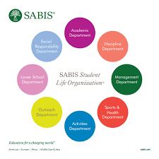 Student Life Org Chart The Sabis Student Life Organization Sabis International