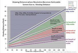 Hd Image Pixel Size Resolution Chart Mnrbzu Actis Technologies