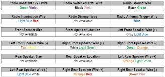 97 saturn sl1 radio wiring diagram saturn wiring diagram gallery 2004 oldsmobile alero wiring diagram at 2003 Oldsmobile Alero Radio Wiring Diagram