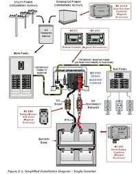 solar ac panel wiring car wiring diagram download cancross co Generator Backfeed Wiring Diagram Generator Backfeed Wiring Diagram #96 generator backfeed wiring diagram