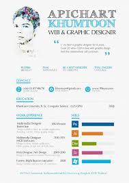 Cover Letter Graphic Designer Cv Pdf Creative Arts And Design Resume
