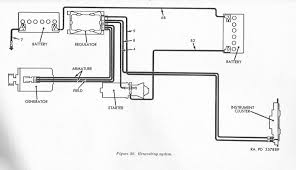 willys jeep wiring diagram related keywords suggestions willys jeep wiring diagrams surrey