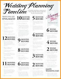 Checklist Template Word Day Of Wedding Coordinator Checklist Template Guest Book Word