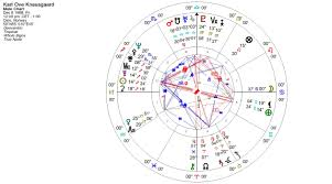 Basquiat Natal Chart Charts For Articles In Past Issues Of Eclipse Julie