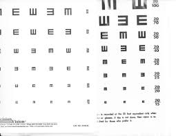 Are All Eye Charts The Same Precise Eye Charts We Are All About Precision And Quality