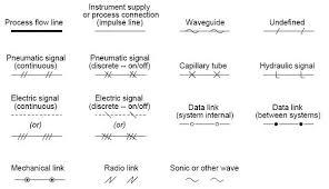 Valve Progressive Size Chart P Id Symbols Complete List Projectmaterials