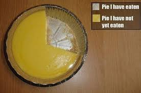 21 Hilariously Honest Pie Charts That Perfectly Depict Life
