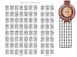 Notes In Guitar Chords Chart Details About New Guitar Chords Chord Chart Notes Guide Help Learn Study Print Premium Poster
