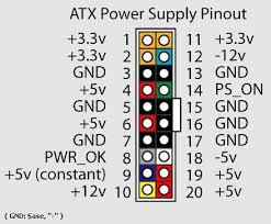similiar atx pinout keywords image atx power supply pinout pc android iphone and ipad