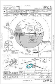 Phnl Charts Pdf Where Does The Final Approach Segment Begin On An Ils