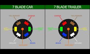 cat5 wall plate wiring diagram cat 6 jack diagram wiring data cat5 wall socket wiring diagram cat5 wall plate wiring diagram new cat6 wall plate wiring diagram cat 5 wiring diagram wall