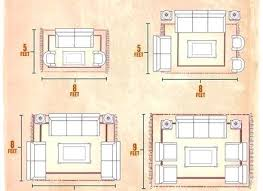 Living Room Rug Sizes Chart Rug Sizes For Living Room Bluegrassmd Co