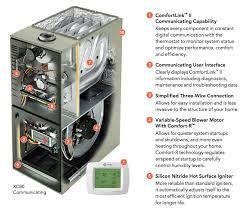 trane high efficiency furnace. trane gas furnace brochure - diagram high efficiency o
