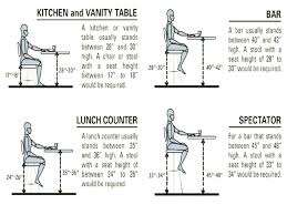 standard bar counter height. Bar Counter Height Standard Kitchen Depth Refrigerator Island Dimensions Intended