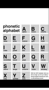 Alpha Bravo Charlie Military Alphabet Chart Phonetic Alphabet Aagarto D E F Gh Abc Bravo Charlie Delta