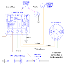 in car volt meter the volt meter is a high resistance low current device which can be connected directly across the battery in practice you can connect the earth side of the