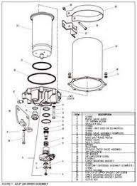 similiar bendix air dryer plug keywords wabco abs wiring diagram plug wabco get image about wiring