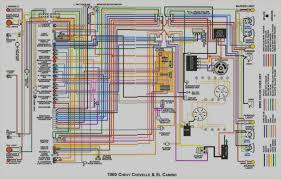 25 pictures painless wiring diagram roc grp org wiring diagrams painless wiring diagram chevy 25 amazing of painless wiring diagram best diagrams gallery images for image wire within