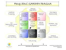 feng shui office color. Excellent Garden Office Inspirations Feng Shui Colors For Financial Prosperity: Full Size Color R